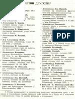 Lista Imena - 1300 Kaplara Spisak