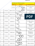 Indazole Derivatives - Jan 05, 2011