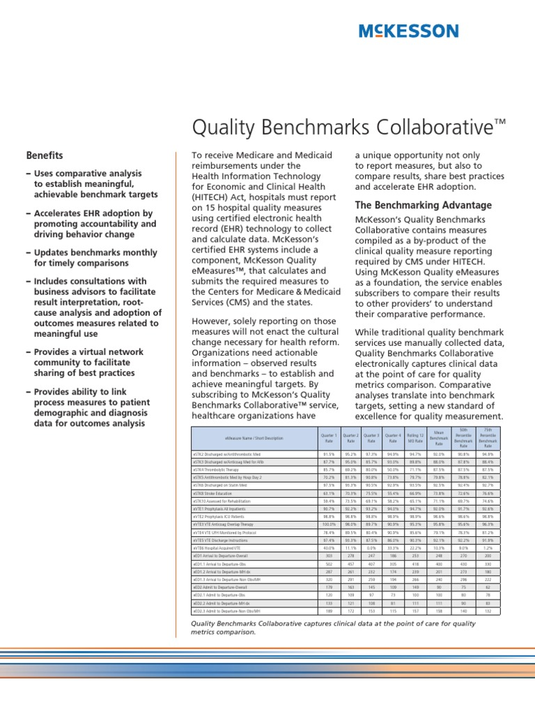 McKesson Enterprise Intelligence - Quality Benchmarks Collaborative |  Electronic Health Record | Benchmarking