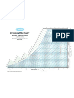 Diagrama Psicrométrico Carrier psy_02