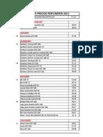 Lista de precios perfumería 2011