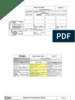 Riesgos Proceso Gestion Administrativa