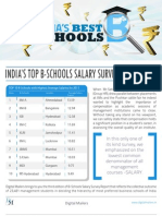 BSchools Salary Survey Report 2011