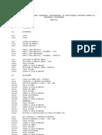 Plano de contas Susep - anexo II - Analítico
