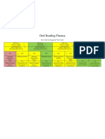 Oral Reading Fluency Flowchart for Instructional Recommendations