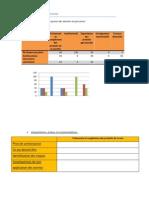 gestion des données du personnel