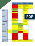 Areas de Conocimiento Semaforo v.1