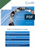 2011 Trust Barometer Mexico Esp Final