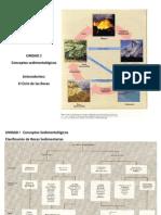 unidad 1 Conceptos sedimentologicos