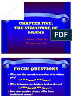 1-The Structure of Drama-Intro