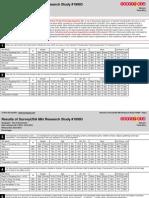 Survey USA Full Results THINK BIG - 022312