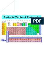 Periodic Table - Ricky OK