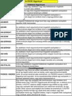Excel Fuggvenyei
