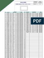 Alluminium Section Properties