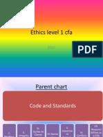 Ethics Level 1 Cfa PDF