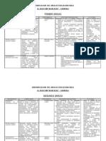 ORGANIZACIÓN DEL AREA DE EDUCACION FISICA 1 al 5to.