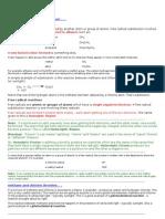 Organic Chemistry Summary Reactions