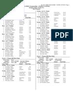 2012 MPSF Heat Sheets