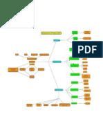 Mapa Nom Cabgas Blog