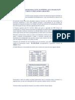 Estudo sobre a Instrução Normativa 1.127 para artigo Dr. Christian