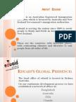 Eduaid -Study in Astralia, USA, Immigration to Australia