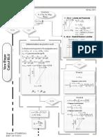 Processus Flexion Simple