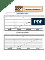 Analisis Carreras Del Sabado 25022012