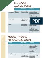 MODEL – MODEL PENGAJARAN SOSIAL
