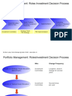 Roles Investment Decision Process