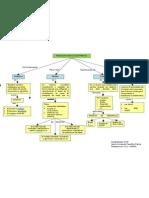 Modelos Didacticos Para E-learning