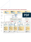 SPS 2010 Design Sample Corporate Portal ClassicAuth