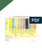 Eifeler Coating Application_chart