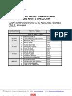 _resultados Cto. Madrid Universitario