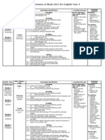 76691878 Yearly Scheme of Work English Year 4 SJK 2012