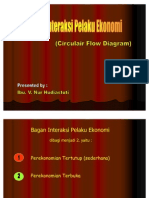 Circulair flow diagram diagram interaksi pelaku ekonomi ccuart Image collections