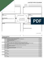Turtle Diagram for PDCA Audit