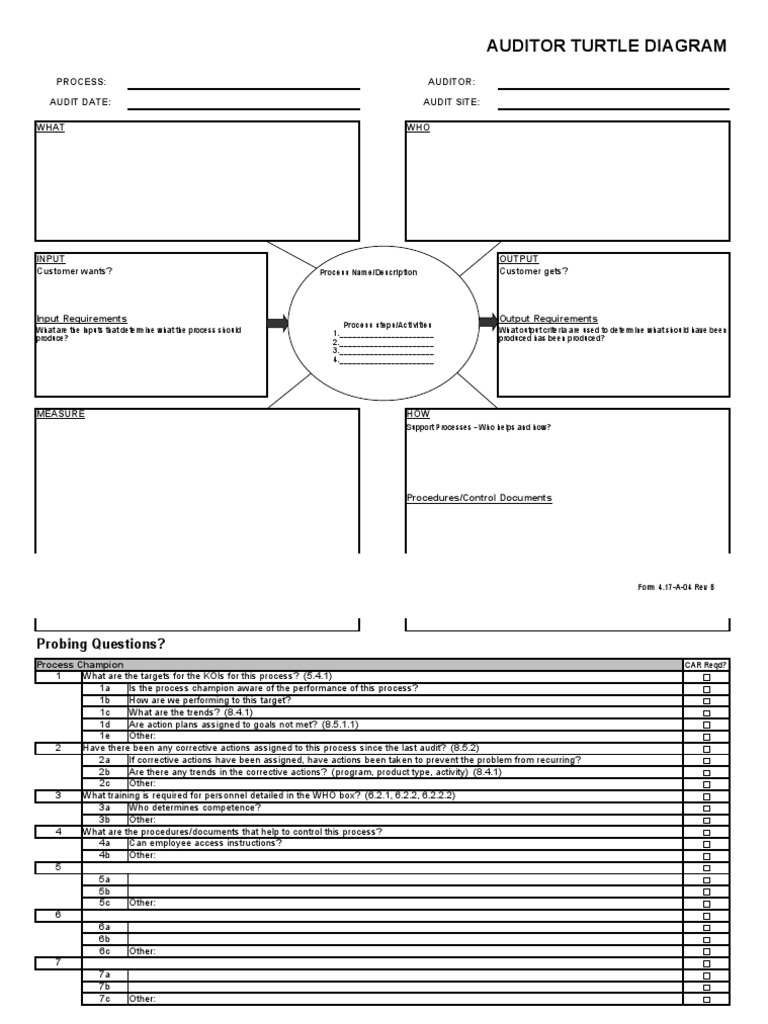 turtle diagram template excel