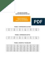 Modelo Examen Nivel b2 16mayo Clave Respuestas