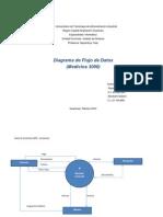 Diagrama de Flujo de Datos (Medicina 3000)
