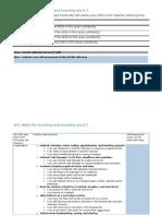 ATL ICT Essentials Rubric