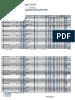 Inventaris Laboratorium 2011-2012