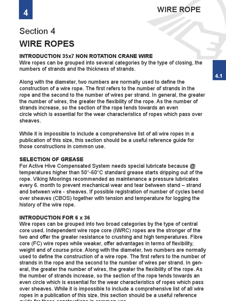 Wire   Rope   Wire