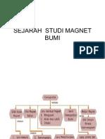 Sejarah Studi Magnet Bumi