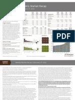 JPM Weekly Mkt Recap 2-27-12