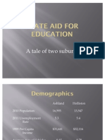 State Education Aid
