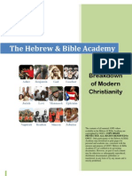 Breakdown of Modern Christianity