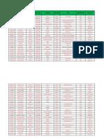 Listado de inscritos 26-02-12