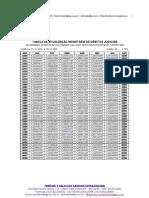 Tabelas Fatores Correcao Monetaria Poder Judiciario Espirito Santo NOV 08