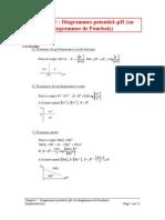 Diagrammes de Pourbaix _ Explications