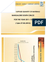 Requirement-Supply of Line Materials to BangaloreSOUTH Circle for FY 11-12 till 24.02.2012